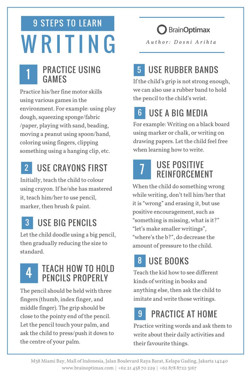Learning Steps: Tips & Tricks